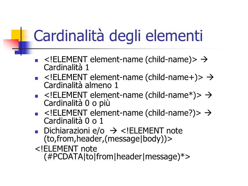 Cardinalità degli elementi Cardinalità 1 Cardinalità almeno 1 Cardinalità 0 o più Cardinalità 0 o 1 Dichiarazioni e/o
