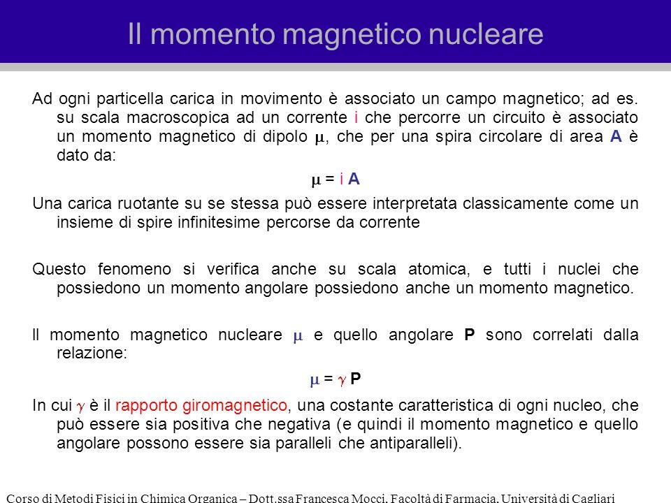 Corso di Metodi Fisici in Chimica Organica – Dott.ssa Francesca Mocci, Facoltà di Farmacia, Università di Cagliari Ad ogni particella carica in movimento è associato un campo magnetico; ad es.