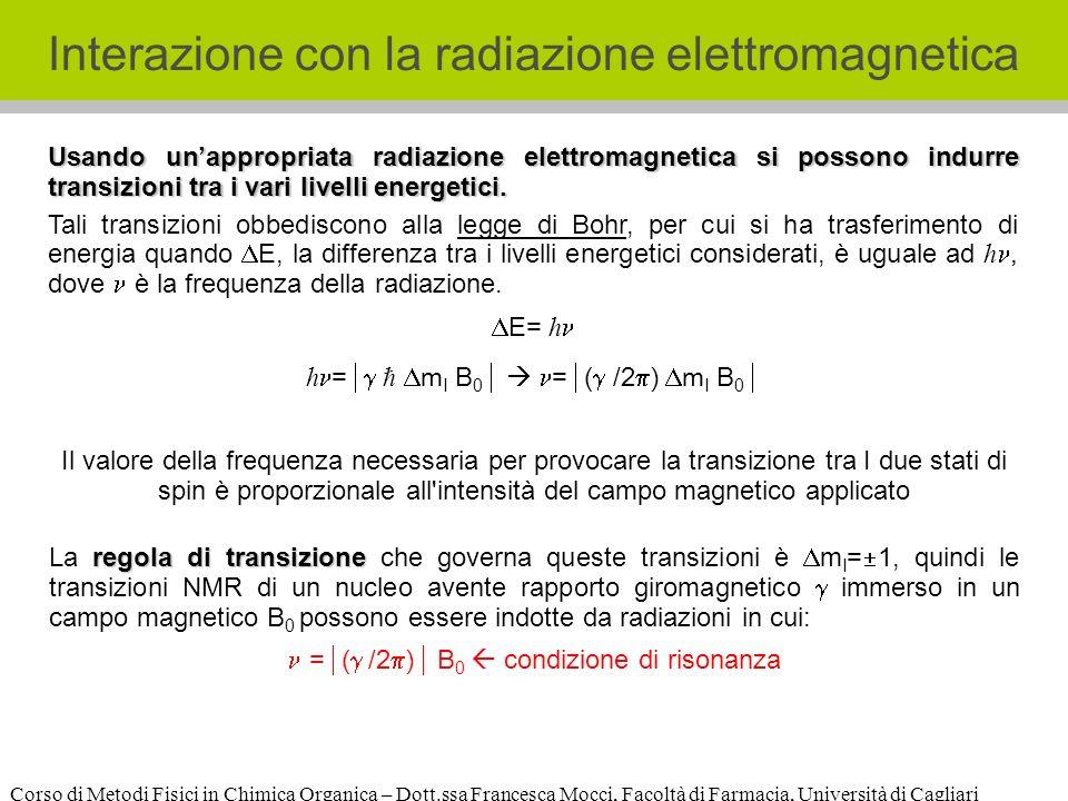Corso di Metodi Fisici in Chimica Organica – Dott.ssa Francesca Mocci, Facoltà di Farmacia, Università di Cagliari Usando unappropriata radiazione elettromagnetica si possono indurre transizioni tra i vari livelli energetici.