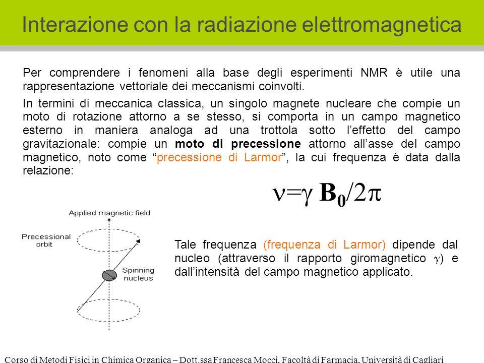 Corso di Metodi Fisici in Chimica Organica – Dott.ssa Francesca Mocci, Facoltà di Farmacia, Università di Cagliari Per comprendere i fenomeni alla bas