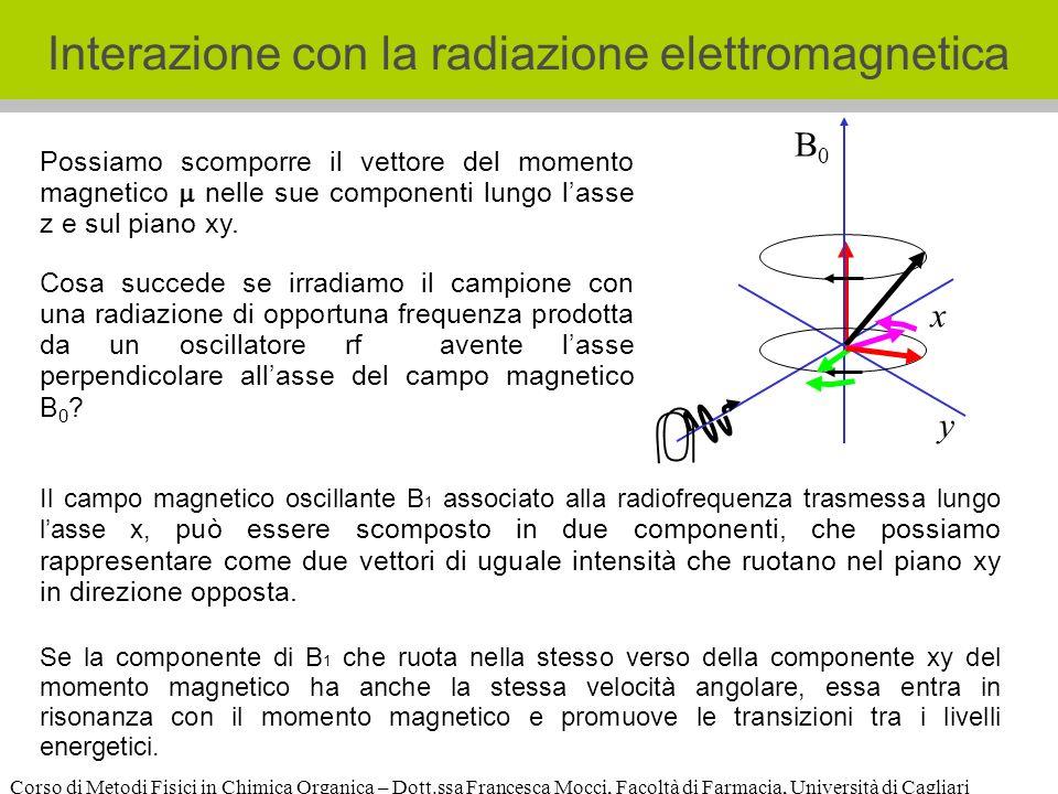 Corso di Metodi Fisici in Chimica Organica – Dott.ssa Francesca Mocci, Facoltà di Farmacia, Università di Cagliari Cosa succede se irradiamo il campio