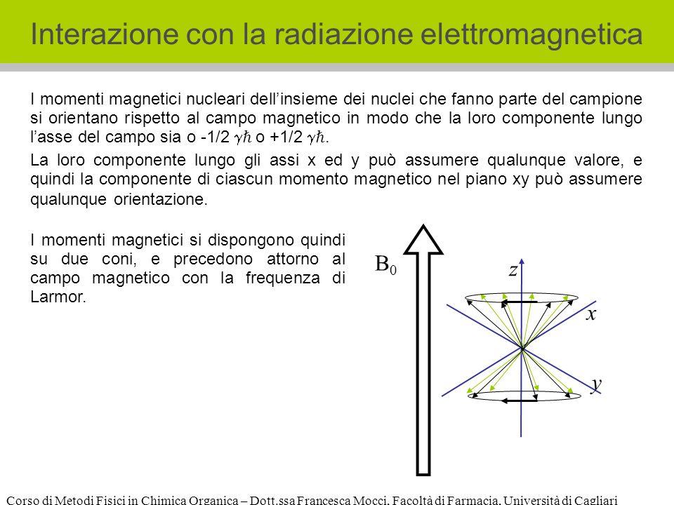 Corso di Metodi Fisici in Chimica Organica – Dott.ssa Francesca Mocci, Facoltà di Farmacia, Università di Cagliari I momenti magnetici nucleari dellinsieme dei nuclei che fanno parte del campione si orientano rispetto al campo magnetico in modo che la loro componente lungo lasse del campo sia o -1/2 o +1/2.