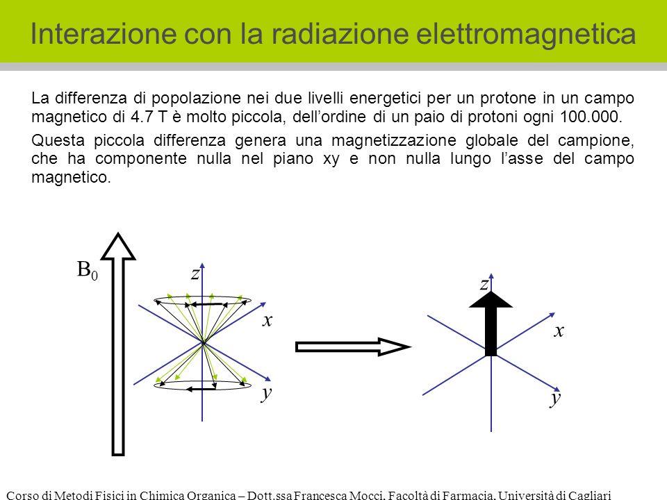 Corso di Metodi Fisici in Chimica Organica – Dott.ssa Francesca Mocci, Facoltà di Farmacia, Università di Cagliari La differenza di popolazione nei due livelli energetici per un protone in un campo magnetico di 4.7 T è molto piccola, dellordine di un paio di protoni ogni 100.000.