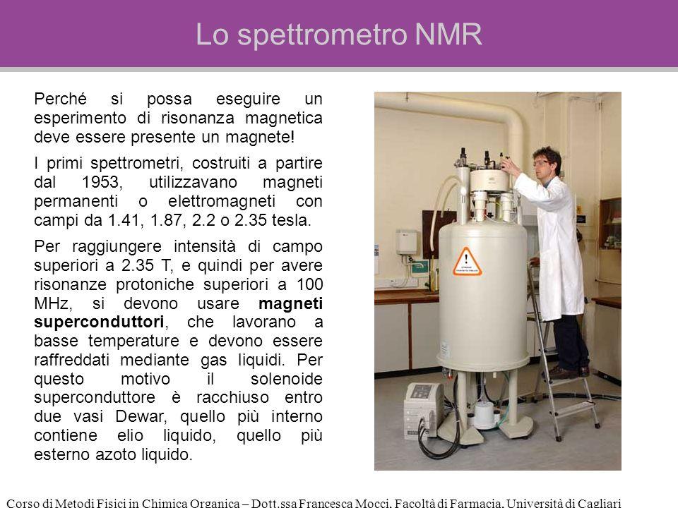 Corso di Metodi Fisici in Chimica Organica – Dott.ssa Francesca Mocci, Facoltà di Farmacia, Università di Cagliari Lo spettrometro NMR Perché si possa eseguire un esperimento di risonanza magnetica deve essere presente un magnete.