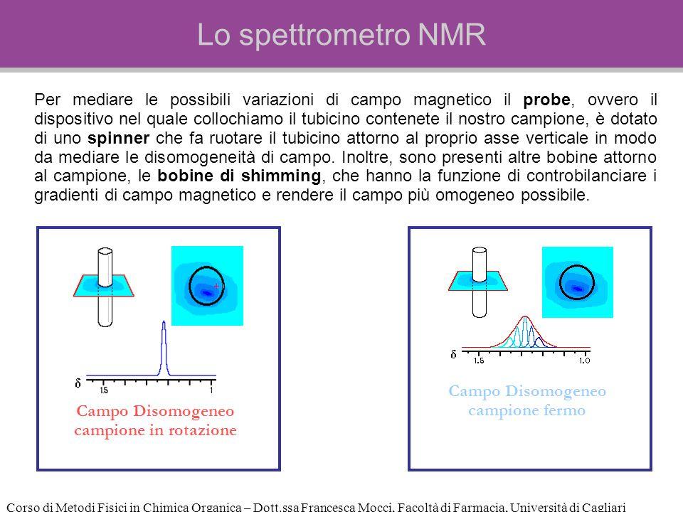 Corso di Metodi Fisici in Chimica Organica – Dott.ssa Francesca Mocci, Facoltà di Farmacia, Università di Cagliari Lo spettrometro NMR Per mediare le