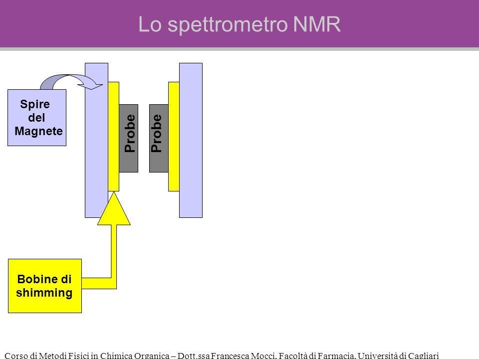 Corso di Metodi Fisici in Chimica Organica – Dott.ssa Francesca Mocci, Facoltà di Farmacia, Università di Cagliari Lo spettrometro NMR Spire del Magne