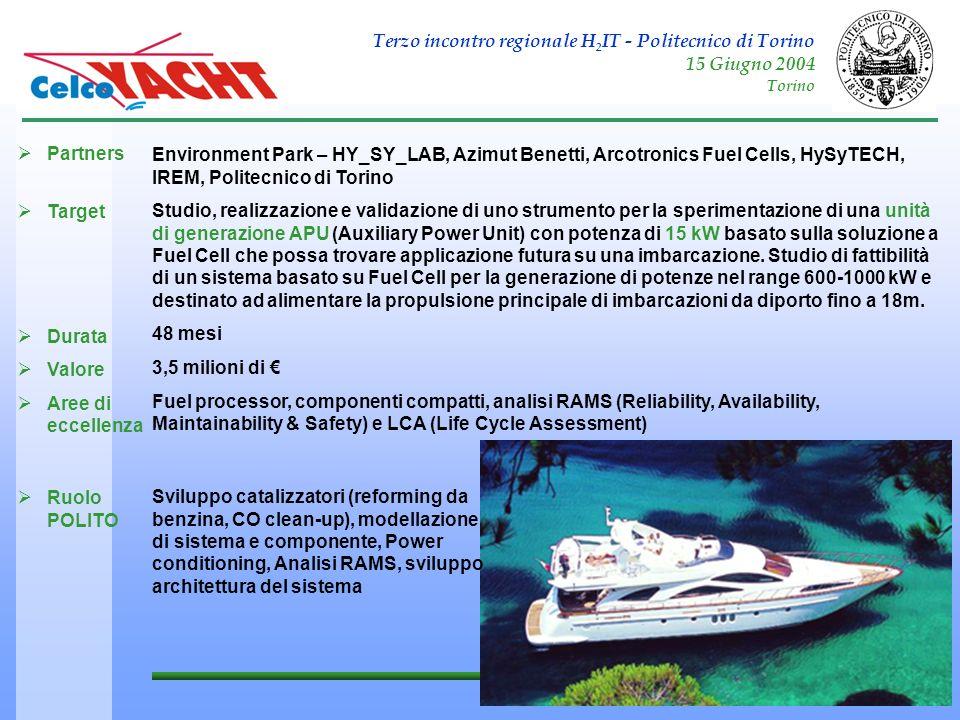 Terzo incontro regionale H 2 IT - Politecnico di Torino 15 Giugno 2004 Torino CELCO-YACHT Partners Target Durata Valore Aree di eccellenza Ruolo POLIT