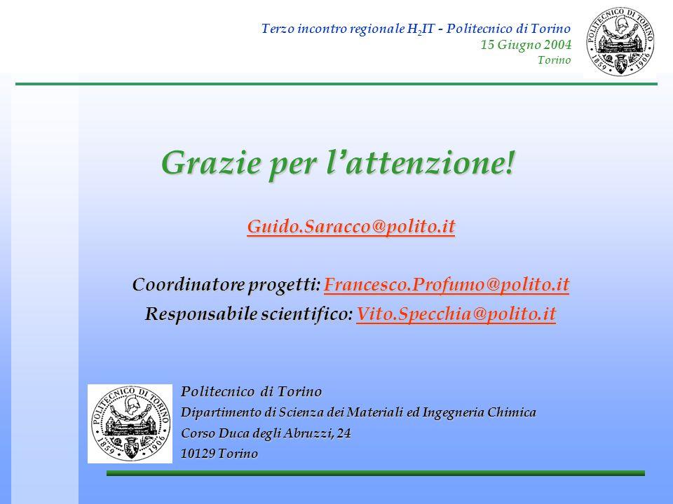 Terzo incontro regionale H 2 IT - Politecnico di Torino 15 Giugno 2004 Torino Grazie per l attenzione! Politecnico di Torino Dipartimento di Scienza d