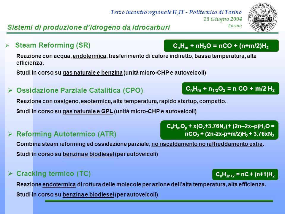Terzo incontro regionale H 2 IT - Politecnico di Torino 15 Giugno 2004 Torino Steam Reforming (SR) Sistemi di produzione didrogeno da idrocarburi C n