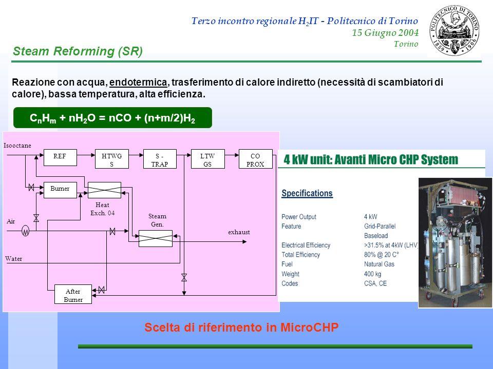 Terzo incontro regionale H 2 IT - Politecnico di Torino 15 Giugno 2004 Torino Steam Reforming (SR) Reazione con acqua, endotermica, trasferimento di c