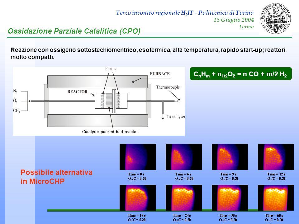 Terzo incontro regionale H 2 IT - Politecnico di Torino 15 Giugno 2004 Torino Ossidazione Parziale Catalitica (CPO) C n H m + n 1/2 O 2 = n CO + m/2 H