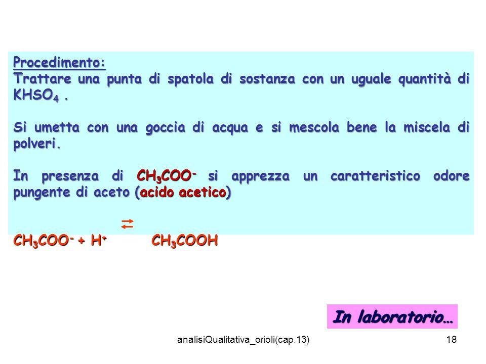 analisiQualitativa_orioli(cap.13)18 Procedimento: Trattare una punta di spatola di sostanza con un uguale quantità di KHSO 4. Si umetta con una goccia