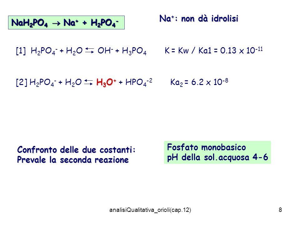 analisiQualitativa_orioli(cap.12)9 Na 2 HPO 4 2Na + + HPO 4 -2 OH - [1] HPO 4 2- + H 2 O OH - + H 2 PO 4 - K = Kw / Ka2 = 0.16 x 10 -6 [2] HPO 4 -2 + H 2 O H 3 O + + PO 4 -3 Ka 3 = 3.6 x 10 -13 Na 3 PO 4 3Na + + PO 4 3- OH - [1] PO 4 3- + H 2 O OH - + HPO 4 2- K = Kw / Ka3 = 0.277 x 10 -1 Fosfato bibasico pH della sol.acquosa 8-10 Fosfato tribasico pH della sol.acquosa >10