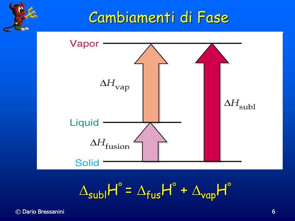Gas Liquidi Solidi Condensazione o Liquefazione Vaporizzazione Solidificazione Fusione Sublimazione SublimazioneSublimazione Sublimazione sub H° sub H° vap H° vap H° - vap H° - sub H° fus H° fus H° - fus H°