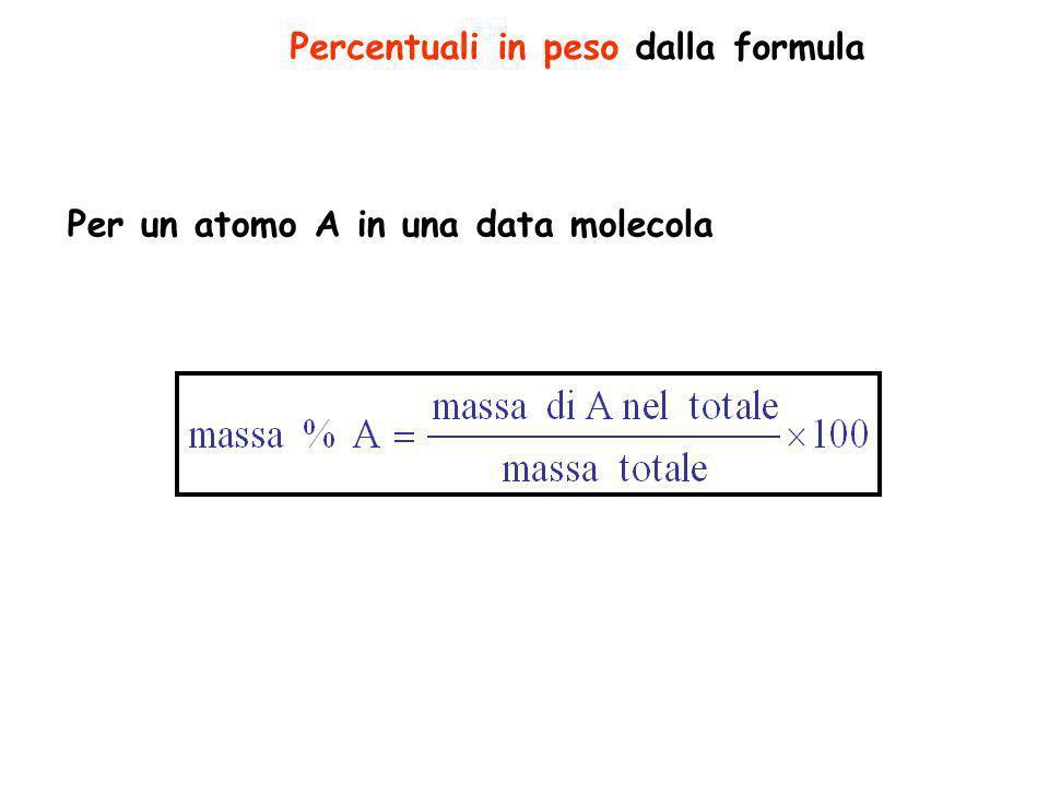 Percentuali in peso dalla formula Per un atomo A in una data molecola