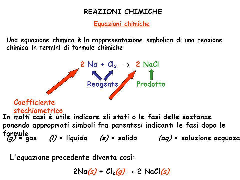 REAZIONI CHIMICHE Equazioni chimiche Una equazione chimica è la rappresentazione simbolica di una reazione chimica in termini di formule chimiche 2 Na