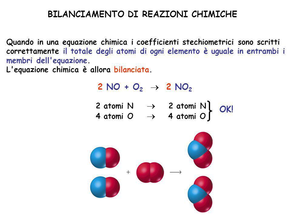 BILANCIAMENTO DI REAZIONI CHIMICHE Quando in una equazione chimica i coefficienti stechiometrici sono scritti correttamente il totale degli atomi di o