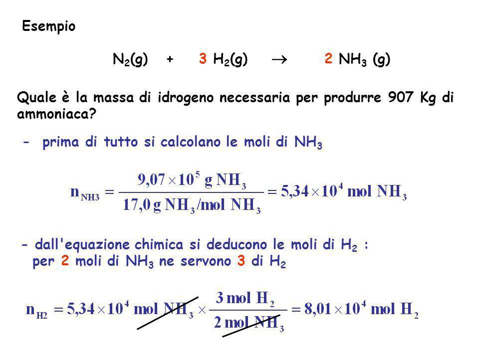 Esempio Quale è la massa di idrogeno necessaria per produrre 907 Kg di ammoniaca? - prima di tutto si calcolano le moli di NH 3 - dall'equazione chimi
