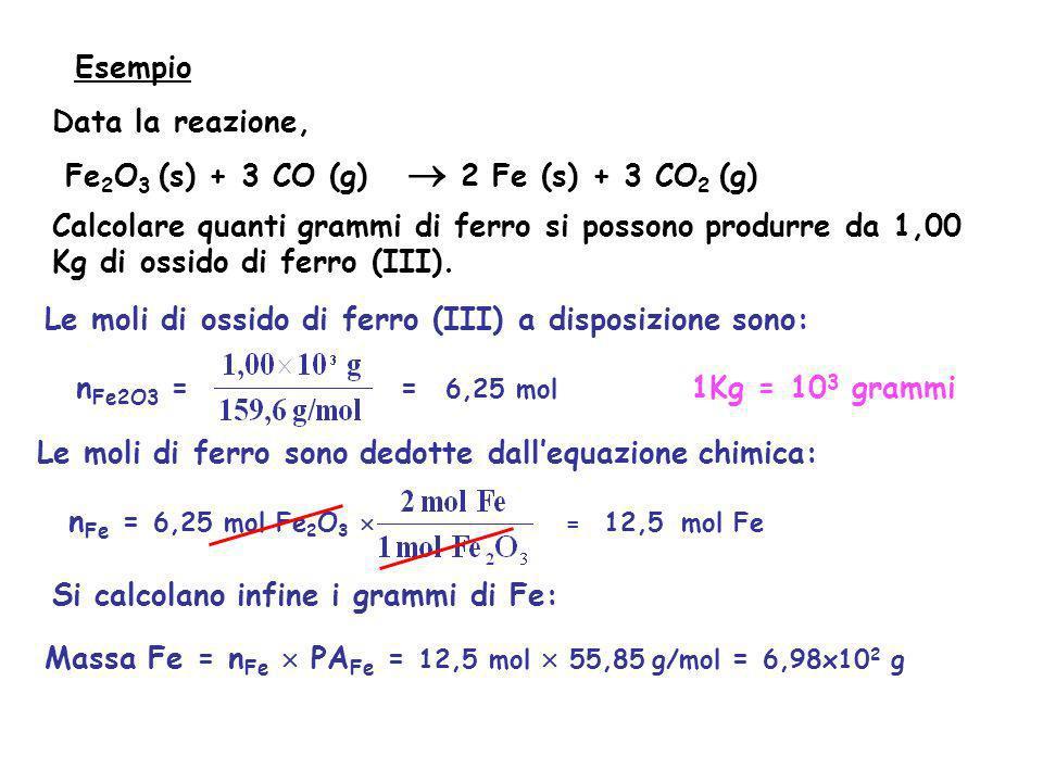Data la reazione, Fe 2 O 3 (s) + 3 CO (g) 2 Fe (s) + 3 CO 2 (g) Calcolare quanti grammi di ferro si possono produrre da 1,00 Kg di ossido di ferro (II