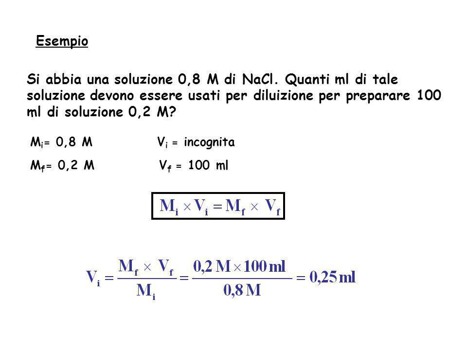 Esempio Si abbia una soluzione 0,8 M di NaCl. Quanti ml di tale soluzione devono essere usati per diluizione per preparare 100 ml di soluzione 0,2 M?
