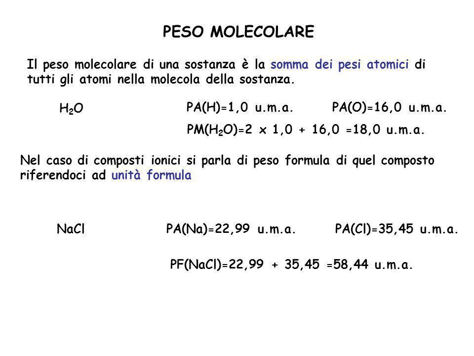 PESO MOLECOLARE Il peso molecolare di una sostanza è la somma dei pesi atomici di tutti gli atomi nella molecola della sostanza. H2OH2O PA(H)=1,0 u.m.