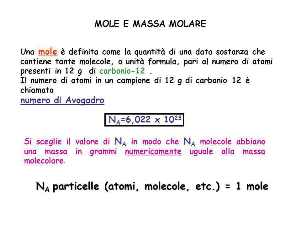 Una mole di particelle = un numero di Avogadro di particelle 1,0 mol di atomi di carbonio 6,022×10 23 atomi di carbonio= 1,0 mol di molecole di ossigeno 6,022×10 23 molecole di ossigeno= 1,0 mol di elettroni 6,022×10 23 elettroni=