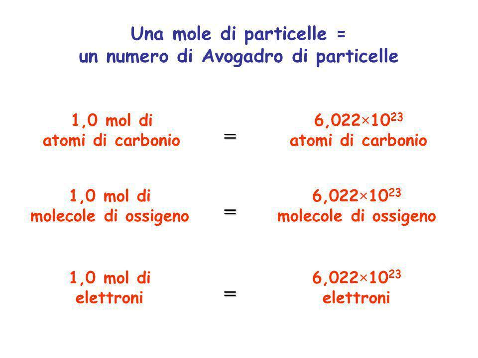 I coefficienti dell equazione chimica bilanciata danno i fattori di conversione tra le quantità chimiche consumate e prodotte.