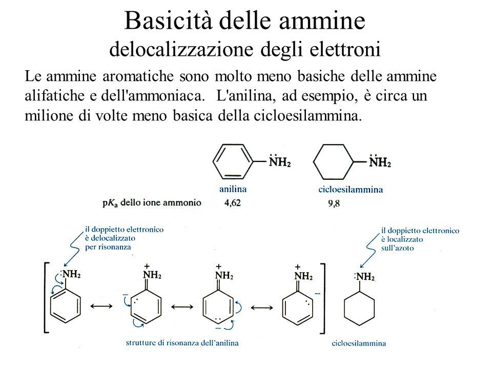 Basicità delle ammine delocalizzazione degli elettroni Le ammine aromatiche sono molto meno basiche delle ammine alifatiche e dell'ammoniaca. L'anilin
