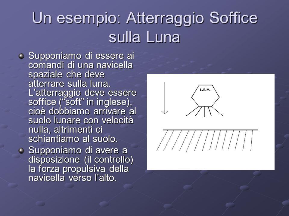 Un esempio: Atterraggio Soffice sulla Luna Supponiamo di essere ai comandi di una navicella spaziale che deve atterrare sulla luna. Latterraggio deve