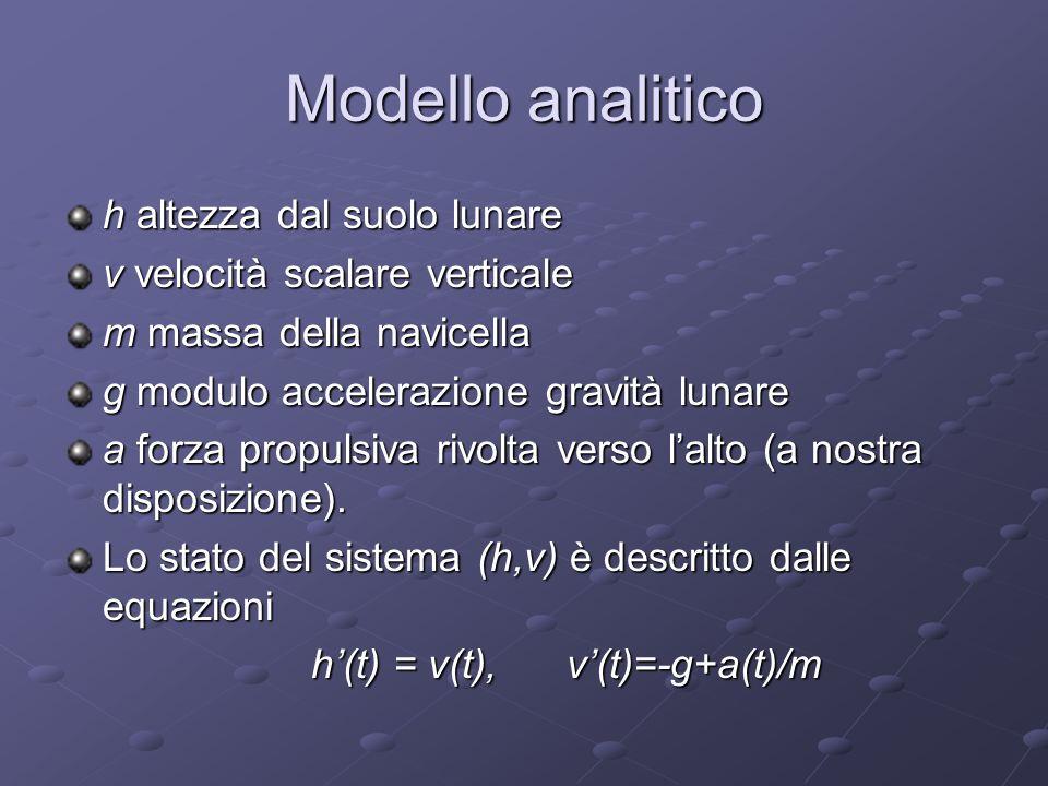 Modello analitico h altezza dal suolo lunare v velocità scalare verticale m massa della navicella g modulo accelerazione gravità lunare a forza propul