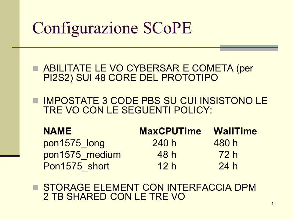 10 Configurazione SCoPE ABILITATE LE VO CYBERSAR E COMETA (per PI2S2) SUI 48 CORE DEL PROTOTIPO IMPOSTATE 3 CODE PBS SU CUI INSISTONO LE TRE VO CON LE