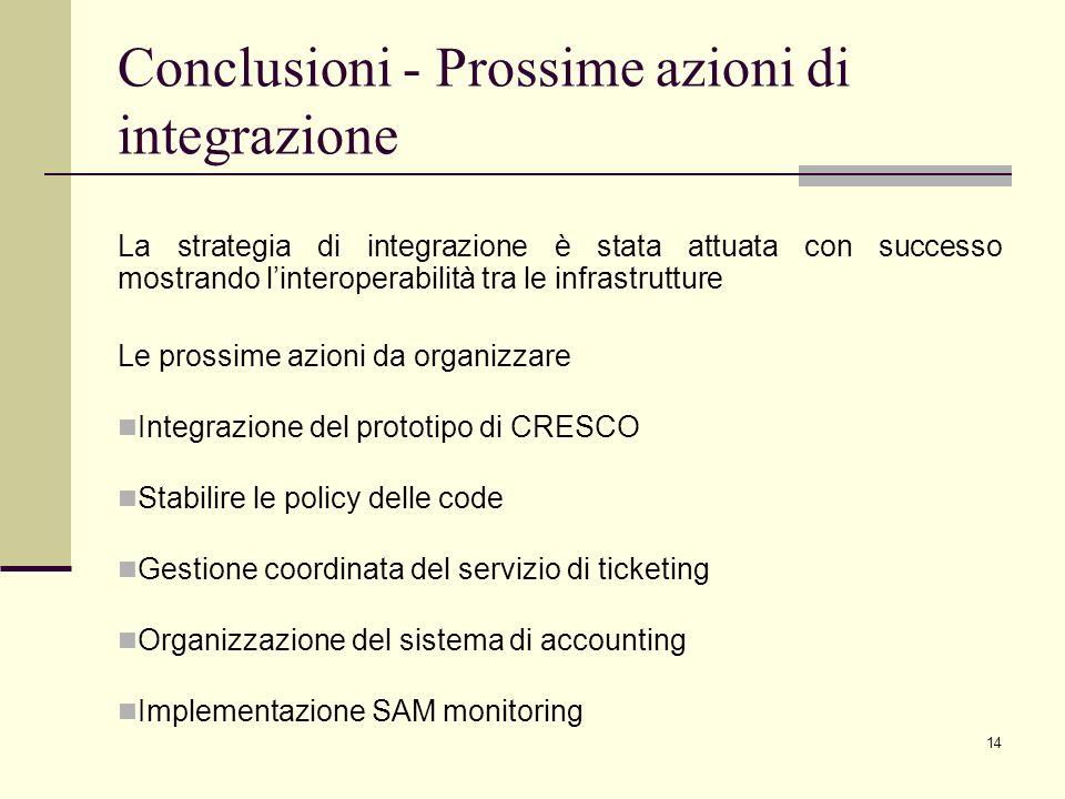 14 Conclusioni - Prossime azioni di integrazione La strategia di integrazione è stata attuata con successo mostrando linteroperabilità tra le infrastr