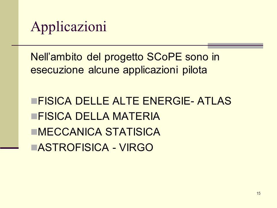 15 Applicazioni Nellambito del progetto SCoPE sono in esecuzione alcune applicazioni pilota FISICA DELLE ALTE ENERGIE- ATLAS FISICA DELLA MATERIA MECC