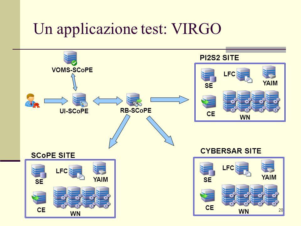 20 Un applicazione test: VIRGO UI-SCoPE RB-SCoPE VOMS-SCoPE SE WN CE YAIM SE WN CE YAIM SE WN CE YAIM SCoPE SITE CYBERSAR SITE PI2S2 SITE LFC