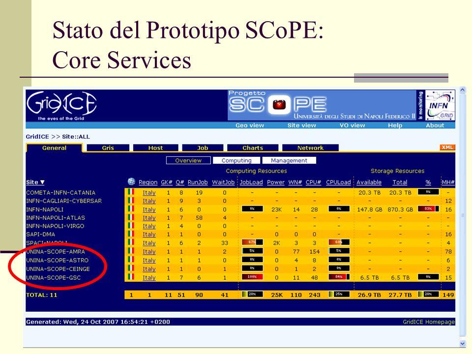 5 Stato del Prototipo SCoPE: Core Services