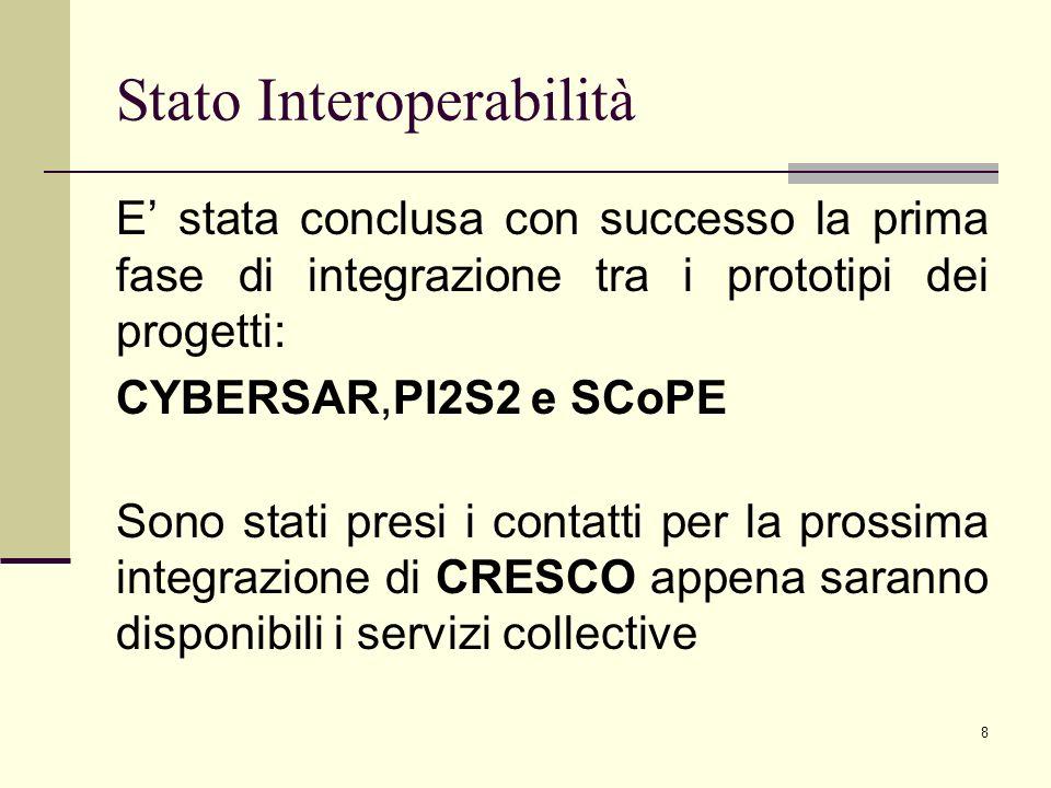 8 Stato Interoperabilità E stata conclusa con successo la prima fase di integrazione tra i prototipi dei progetti: CYBERSAR,PI2S2 e SCoPE Sono stati p