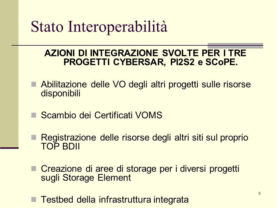 9 Stato Interoperabilità AZIONI DI INTEGRAZIONE SVOLTE PER I TRE PROGETTI CYBERSAR, PI2S2 e SCoPE. Abilitazione delle VO degli altri progetti sulle ri