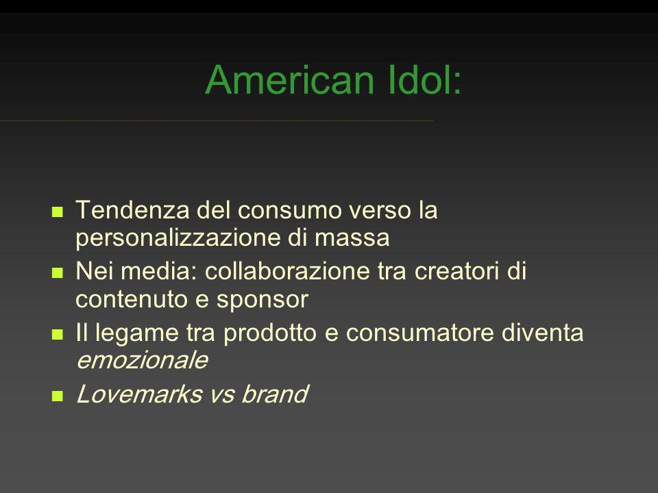 American Idol: AI: Sviluppare fedeltà al brand moltiplicando occasioni e tipologie di consumo Catturare ogni categoria di pubblico: zapper, occasionali e fedeli Creare brand community Consentire tipologie diversificate di visione allinterno della famiglia
