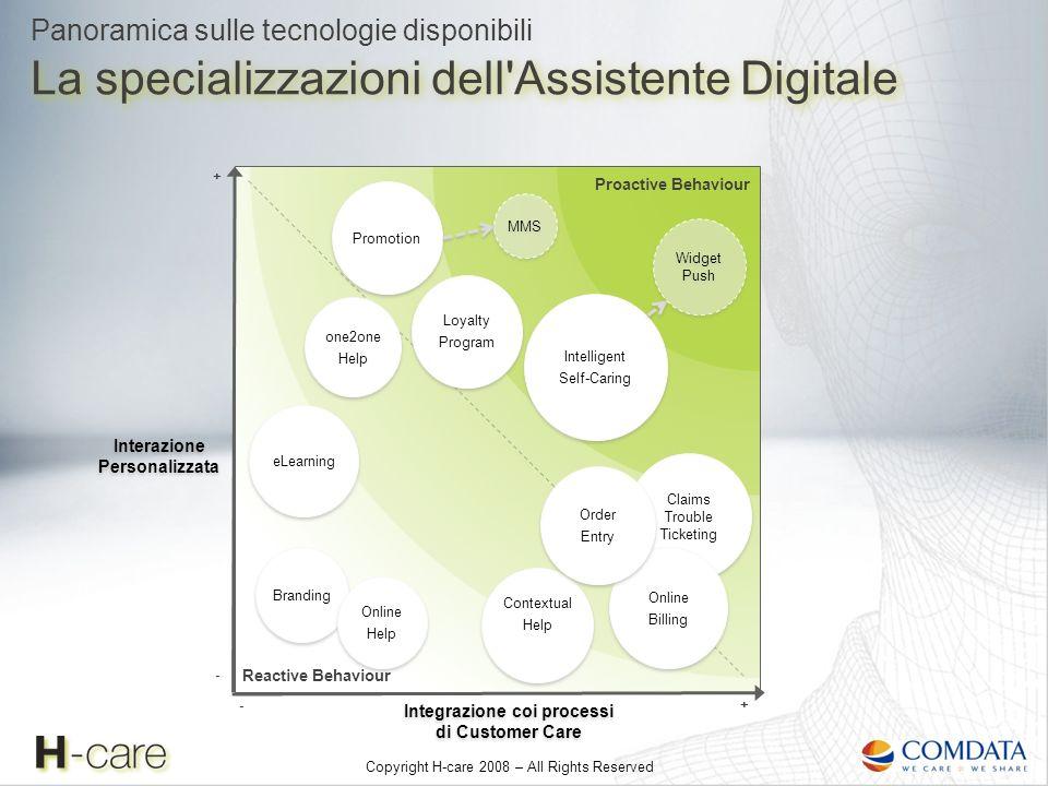 +- - + La specializzazioni dell'Assistente Digitale Panoramica sulle tecnologie disponibili Interazione Personalizzata Integrazione coi processi di Cu