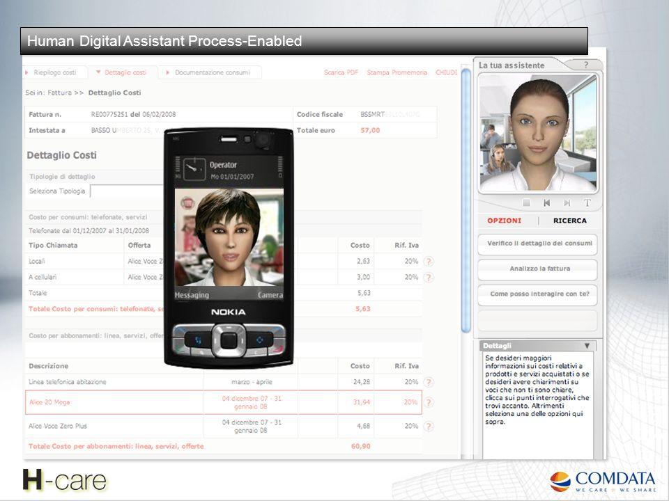 Human Digital Assistant Process-Enabled
