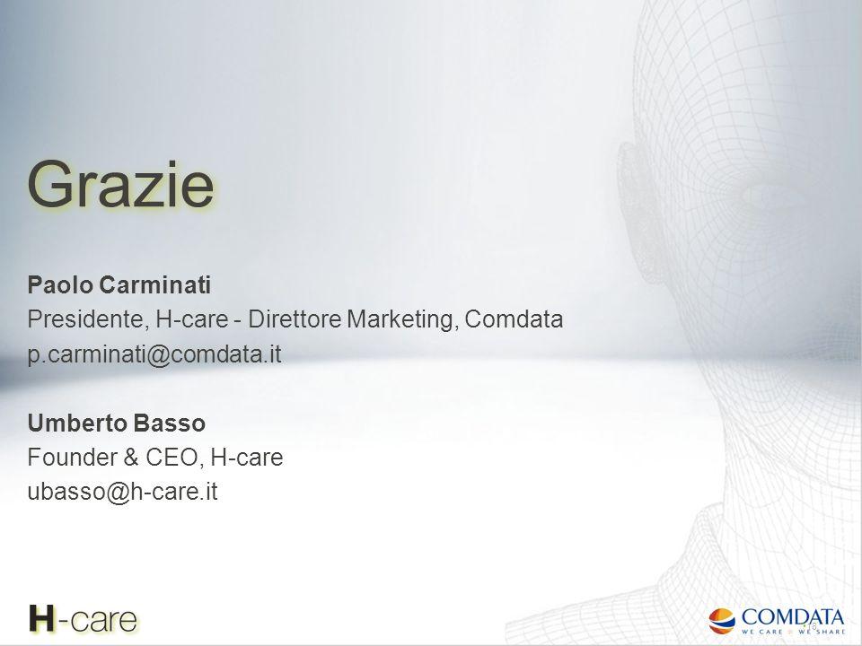 Paolo Carminati Presidente, H-care - Direttore Marketing, Comdata p.carminati@comdata.it Umberto Basso Founder & CEO, H-care ubasso@h-care.it Grazie 1