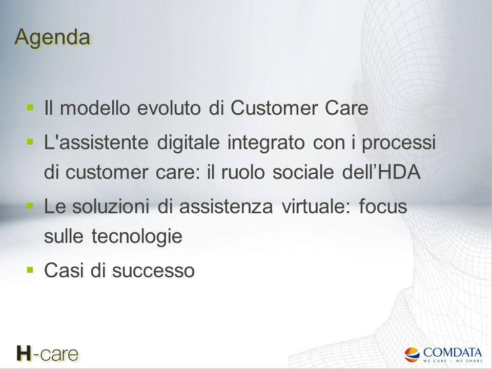 Il modello evoluto di Customer Care L'assistente digitale integrato con i processi di customer care: il ruolo sociale dellHDA Le soluzioni di assisten