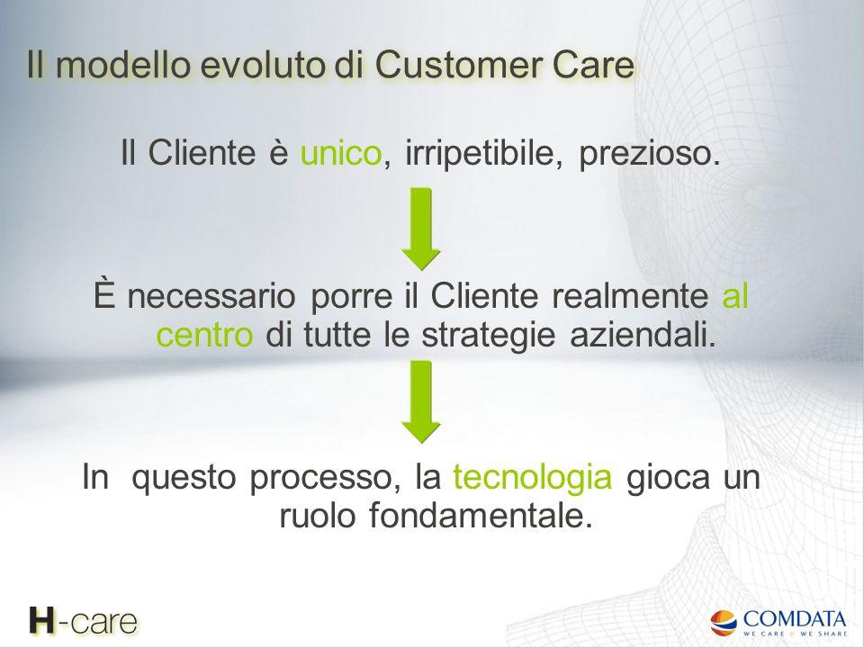 Per generare valore occorre realizzare uninnovazione di valore Realizzare una strategia che abbraccia linsieme delle attività aziendali, puntando su un nuovo modello di gestione della Relazione Clienti Il fattore di successo per creare e mantenere la Relazione con i Clienti è linterazione Il modello evoluto di Customer Care