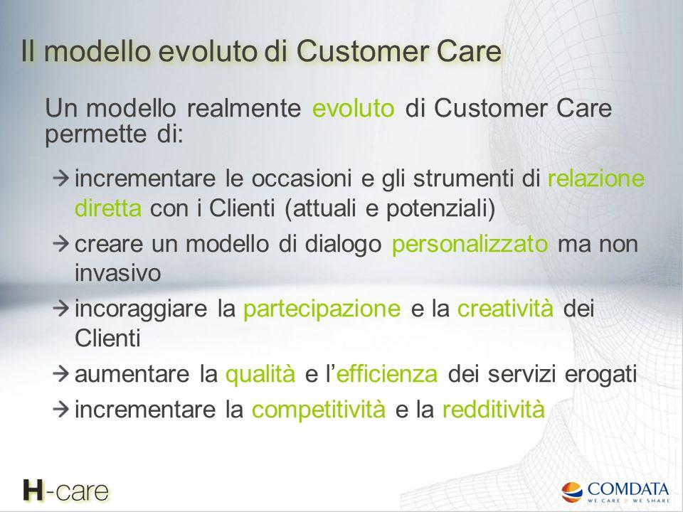 Obiettivo: migliorare la user experience rendendola interattiva attraverso una comunicazione dinamica Modalità: sviluppare progetti di ampio respiro, orientati al futuro, per integrare le informazioni sui Clienti e migliorare il supporto in unottica multicanale Questo percorso, se non sorretto dalle giuste componenti tecnologiche, rischia di frammentarsi Il modello evoluto di Customer Care è abilitato da tecnologie innovative, in grado di semplificare la Relazione con i Cliente in modalità multicanale Il modello evoluto di Customer Care