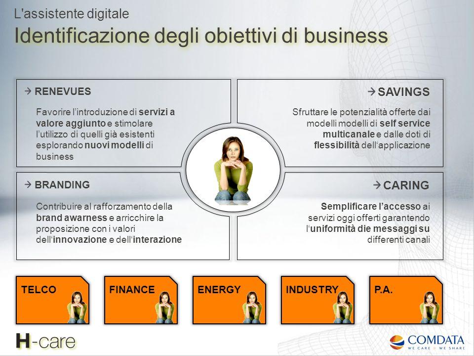 Identificazione degli obiettivi di business RENEVUES Favorire lintroduzione di servizi a valore aggiunto e stimolare lutilizzo di quelli già esistenti