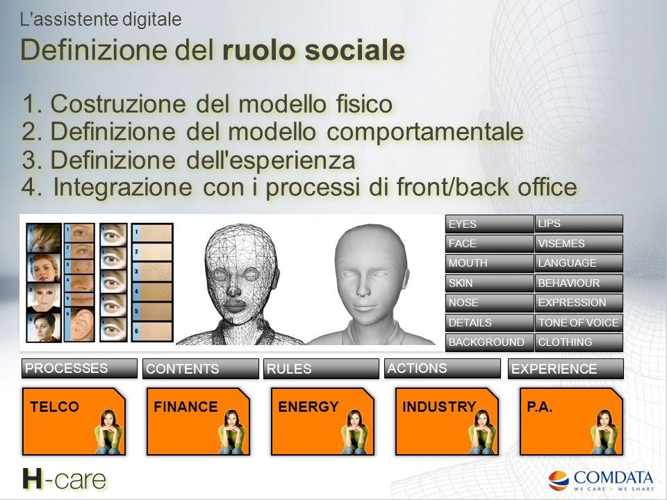 Definizione del ruolo sociale TELCOFINANCEENERGYINDUSTRYP.A. ACTIONS EXPERIENCE RULES PROCESSES CONTENTS L'assistente digitale 1. Costruzione del mode