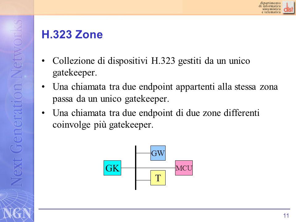 11 H.323 Zone Collezione di dispositivi H.323 gestiti da un unico gatekeeper. Una chiamata tra due endpoint appartenti alla stessa zona passa da un un