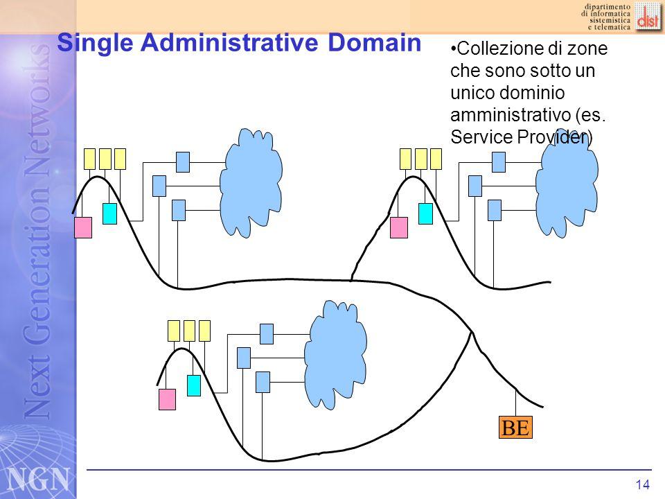 14 Single Administrative Domain BE Collezione di zone che sono sotto un unico dominio amministrativo (es. Service Provider)