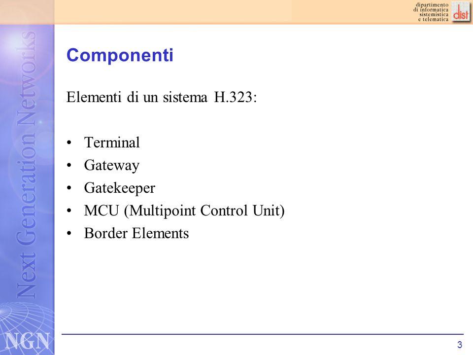 3 Componenti Elementi di un sistema H.323: Terminal Gateway Gatekeeper MCU (Multipoint Control Unit) Border Elements