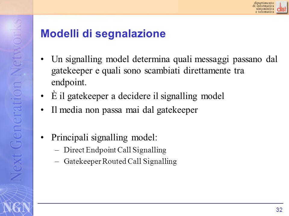 32 Modelli di segnalazione Un signalling model determina quali messaggi passano dal gatekeeper e quali sono scambiati direttamente tra endpoint. È il